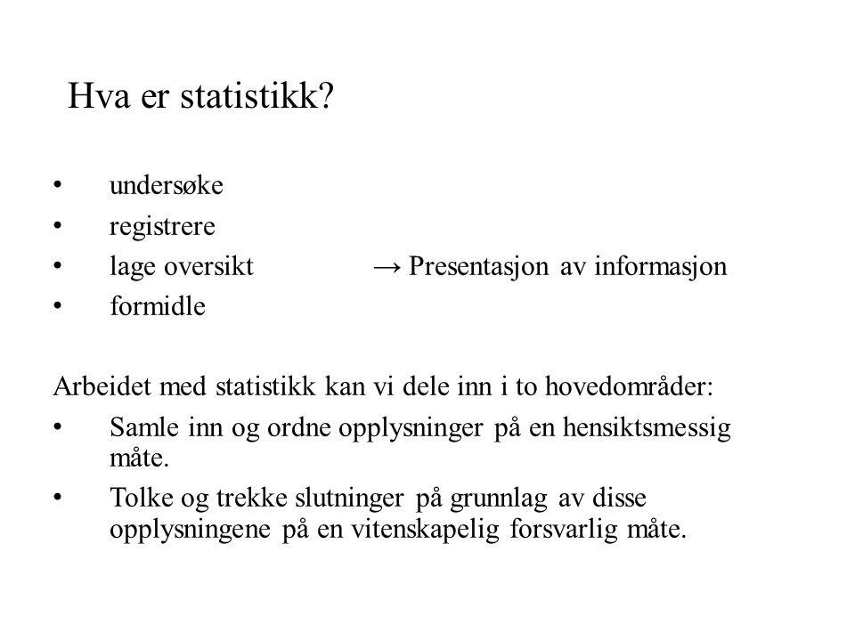 Hva er statistikk.