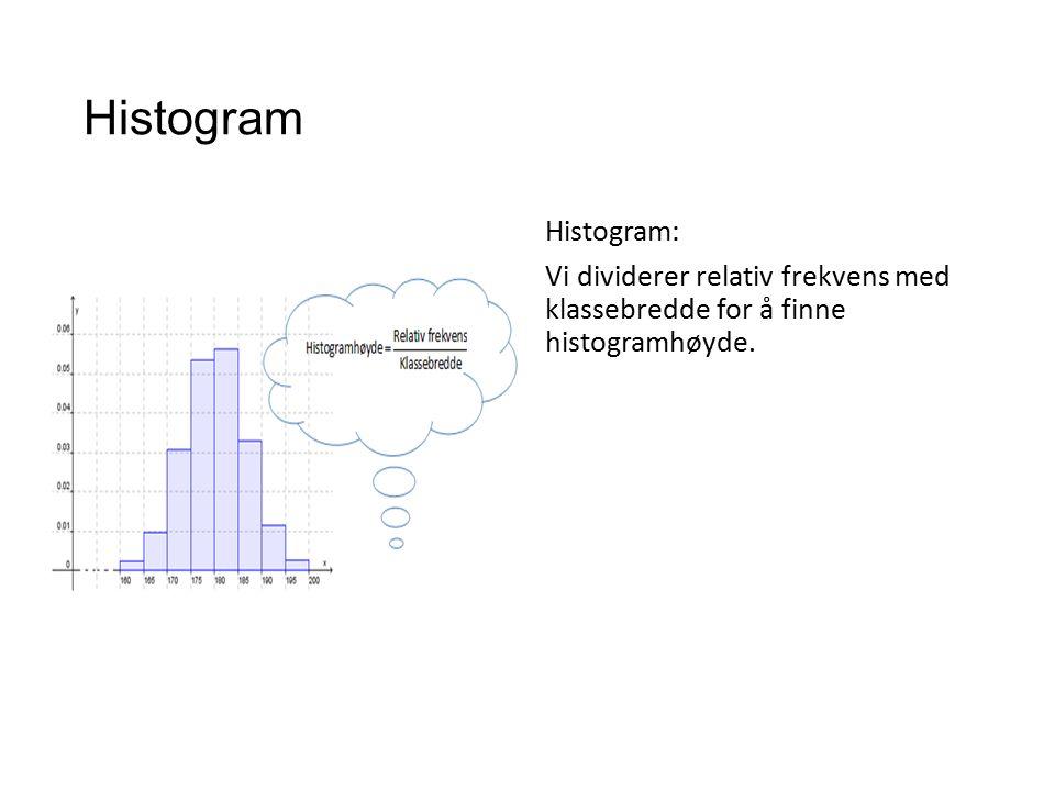 Histogram Histogram: Vi dividerer relativ frekvens med klassebredde for å finne histogramhøyde.