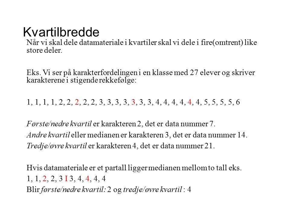 Kvartilbredde Når vi skal dele datamateriale i kvartiler skal vi dele i fire(omtrent) like store deler.