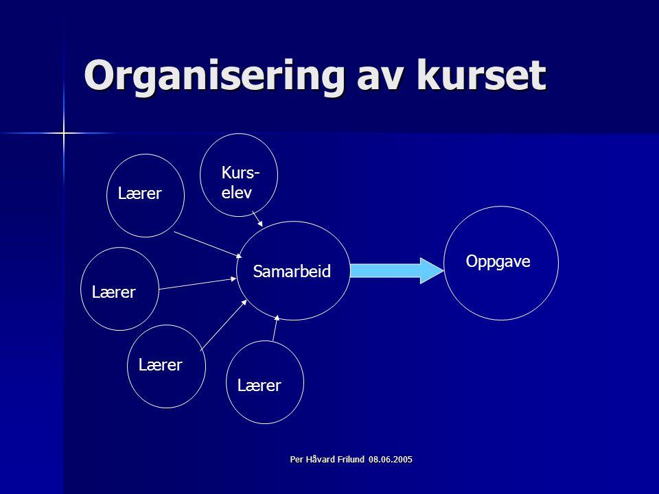 Per Håvard Frilund 08.06.2005 Organisering av kurset Oppgave Kurs- elev Lærer Samarbeid