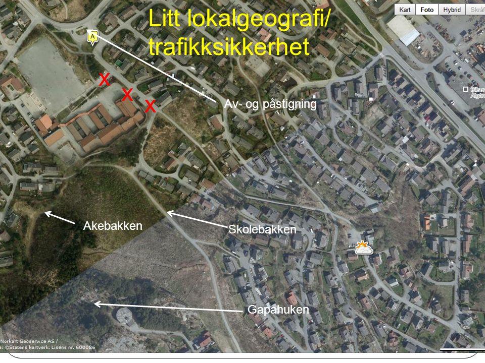 Av- og påstigning Skolebakken Gapahuken Akebakken Litt lokalgeografi/ trafikksikkerhet x x x