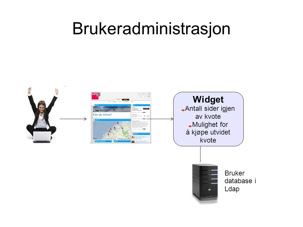 Brukeradministrasjon Widget Antall sider igjen av kvote Mulighet for å kjøpe utvidet kvote Bruker database i Ldap