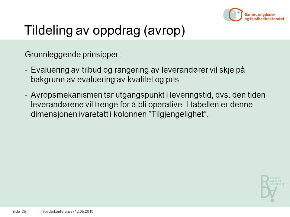 Side 25Tilbyderkonferanse / 12.05.2010 Tildeling av oppdrag (avrop) Grunnleggende prinsipper: -Evaluering av tilbud og rangering av leverandører vil s