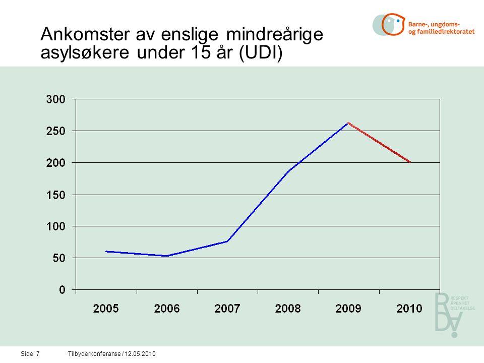 Side 7Tilbyderkonferanse / 12.05.2010 Ankomster av enslige mindreårige asylsøkere under 15 år (UDI)