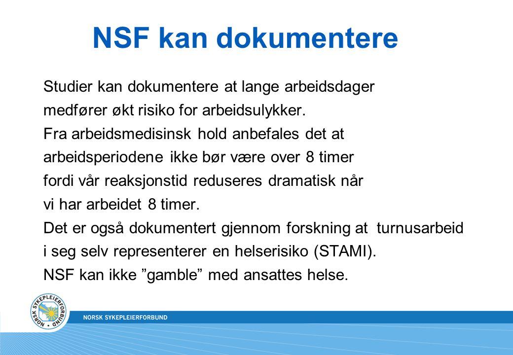NSF kan dokumentere Studier kan dokumentere at lange arbeidsdager medfører økt risiko for arbeidsulykker.