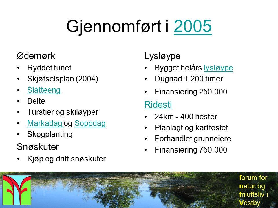 forum for natur og friluftsliv i Vestby Gjennomført i 20052005 Ødemørk Ryddet tunet Skjøtselsplan (2004) Slåtteeng Beite Turstier og skiløyper Markada