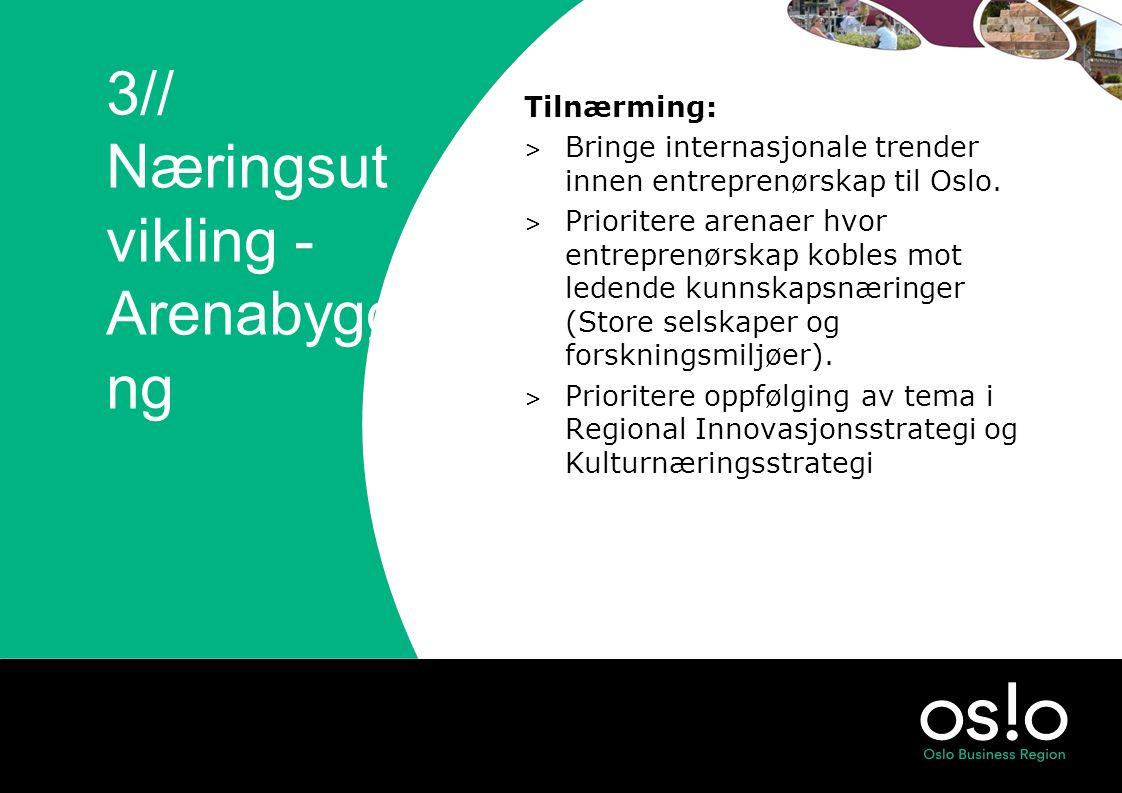 3// Næringsut vikling - Arenabyggi ng Tilnærming: > Bringe internasjonale trender innen entreprenørskap til Oslo.