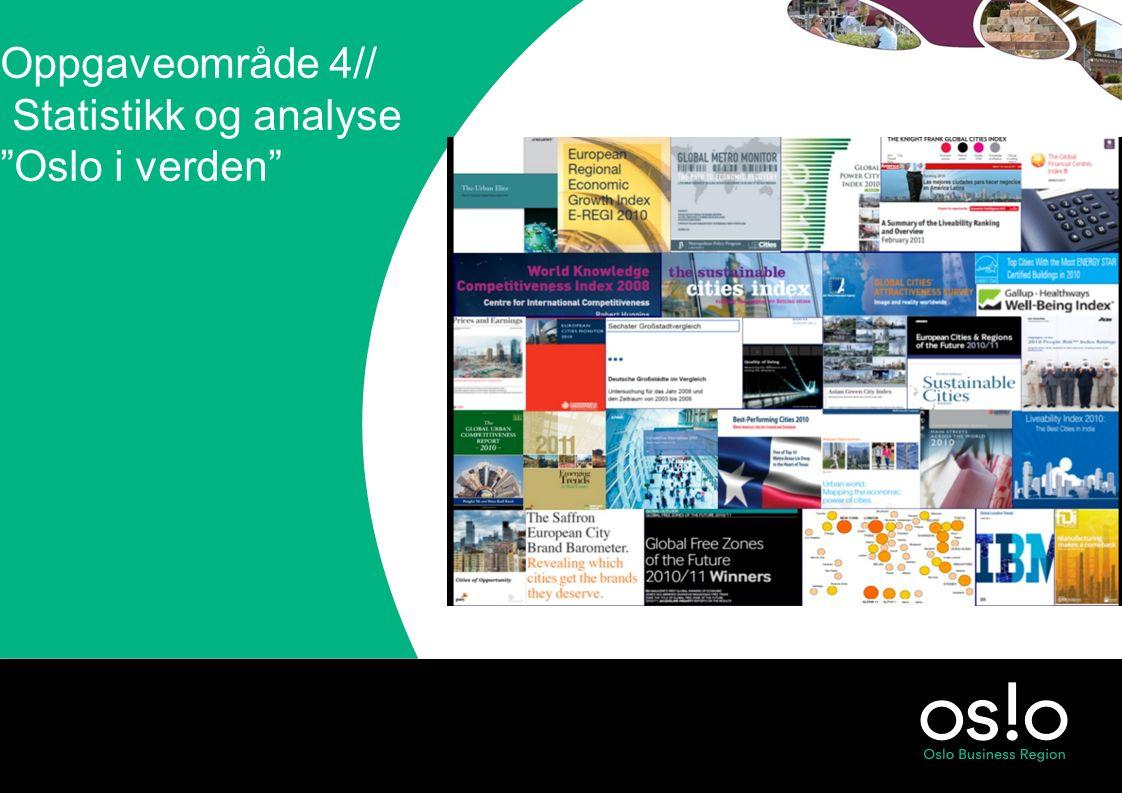 Oppgaveområde 4// Statistikk og analyse Oslo i verden