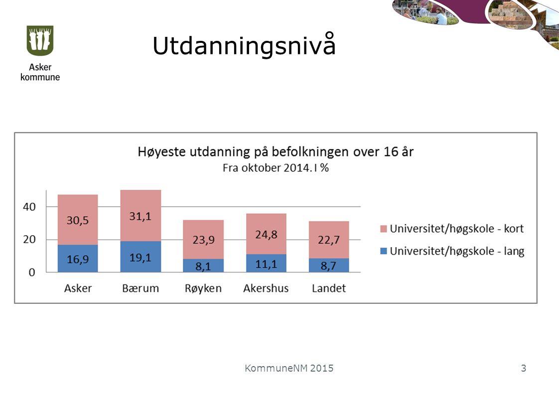 Vekst i antall kunnskapsarbeidsplasser KommuneNM 20154