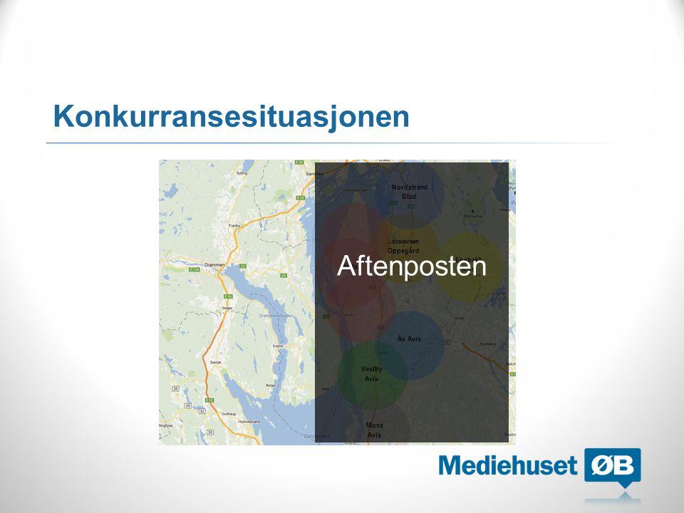 Konkurransesituasjonen Lokalavisen Oppegård Vestby Avis Ås Avis Enebakk Avis Amta Moss Avis Nordstrand Blad Aftenposten