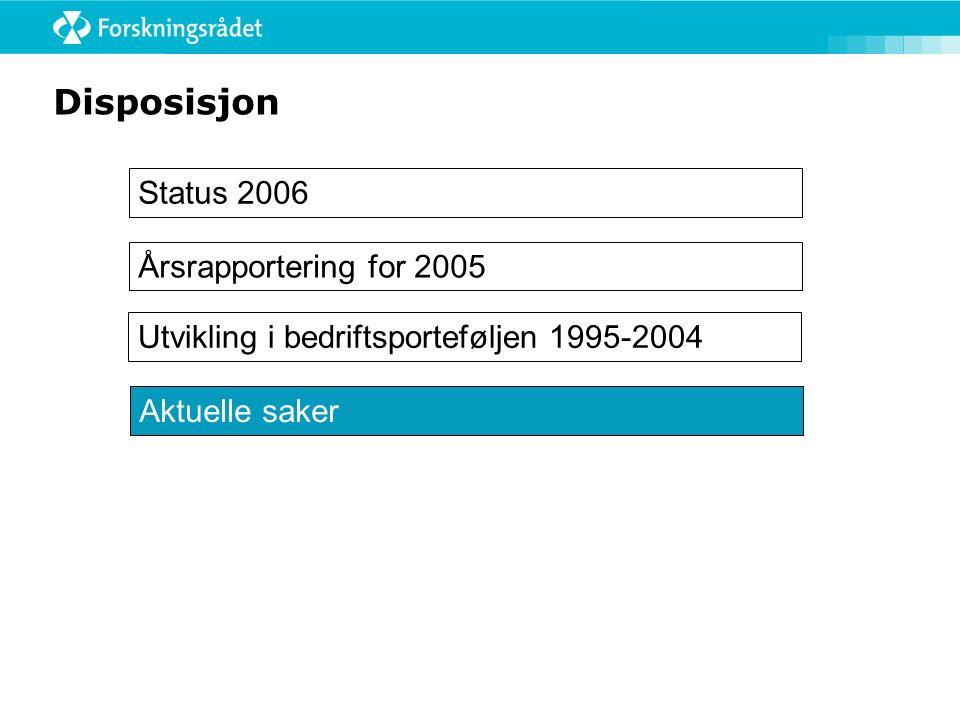 Disposisjon Status 2006 Årsrapportering for 2005 Utvikling i bedriftsporteføljen 1995-2004 Aktuelle saker