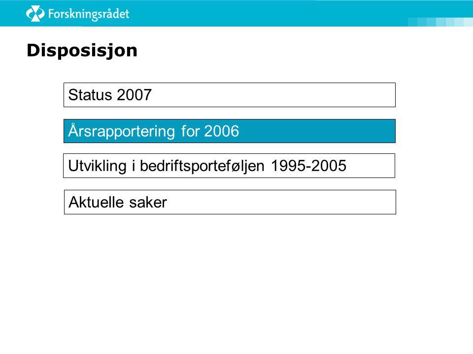Disposisjon Status 2007 Årsrapportering for 2006 Utvikling i bedriftsporteføljen 1995-2005 Aktuelle saker