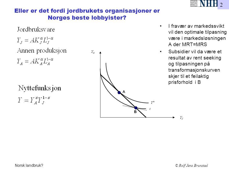 2 B Y' YJYJ YAYA A Eller er det fordi jordbrukets organisasjoner er Norges beste lobbyister? I fravær av markedssvikt vil den optimale tilpasning være