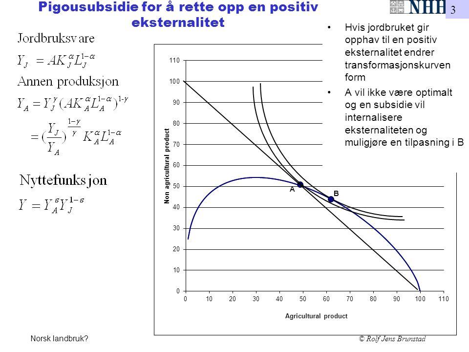 3 Pigousubsidie for å rette opp en positiv eksternalitet Hvis jordbruket gir opphav til en positiv eksternalitet endrer transformasjonskurven form A v