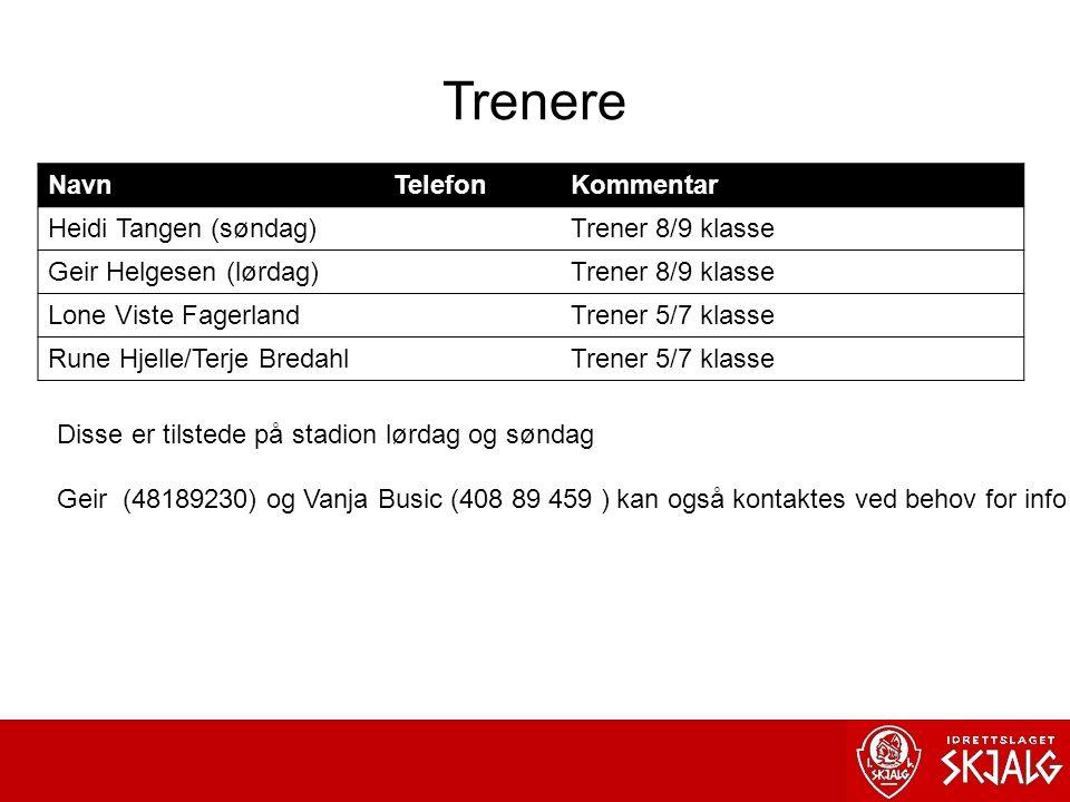 Trenere NavnTelefonKommentar Heidi Tangen (søndag)Trener 8/9 klasse Geir Helgesen (lørdag)Trener 8/9 klasse Lone Viste FagerlandTrener 5/7 klasse Rune Hjelle/Terje BredahlTrener 5/7 klasse Disse er tilstede på stadion lørdag og søndag Geir (48189230) og Vanja Busic (408 89 459 ) kan også kontaktes ved behov for info