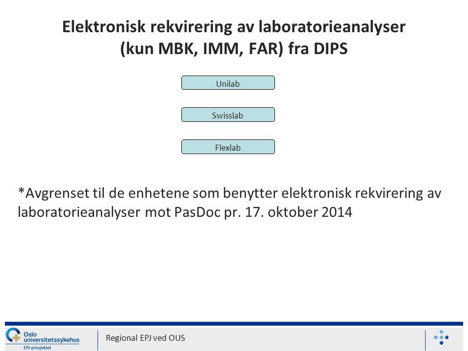 Elektronisk rekvirering av laboratorieanalyser (kun MBK, IMM, FAR) fra DIPS *Avgrenset til de enhetene som benytter elektronisk rekvirering av laboratorieanalyser mot PasDoc pr.