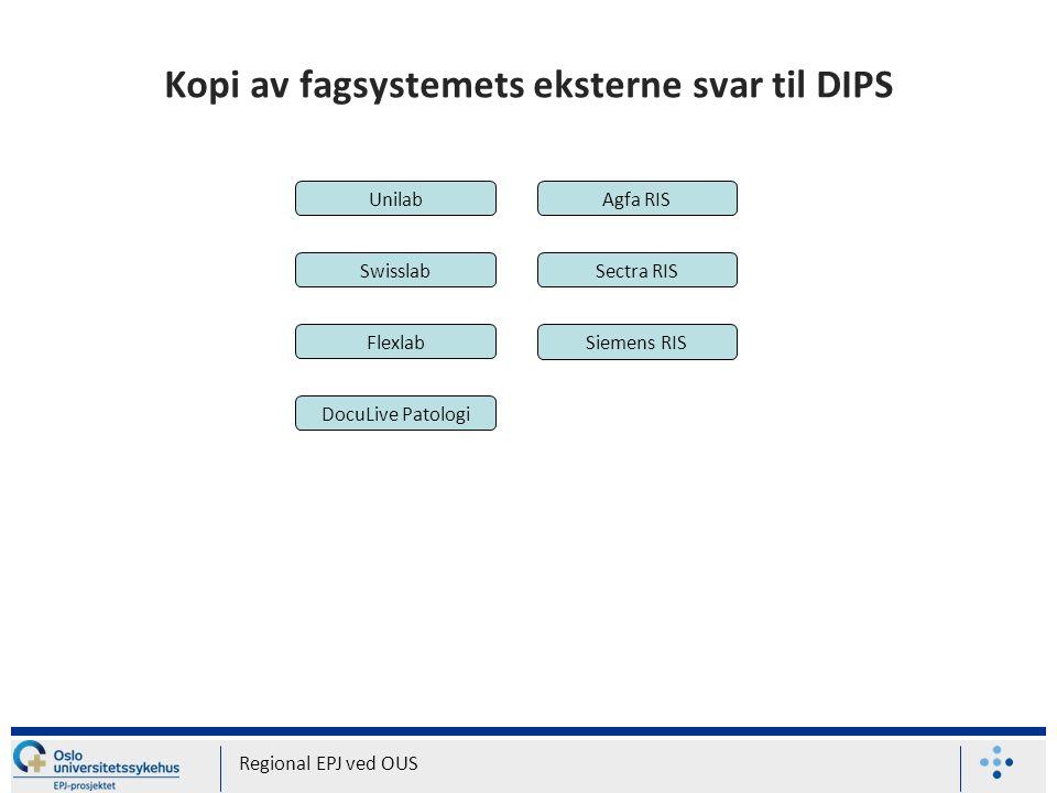 Kopi av fagsystemets eksterne svar til DIPS Regional EPJ ved OUS Flexlab Unilab Swisslab Agfa RIS Sectra RIS Siemens RIS DocuLive Patologi