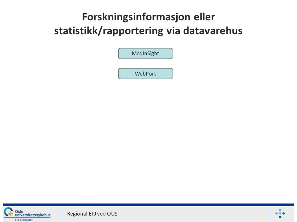 Forskningsinformasjon eller statistikk/rapportering via datavarehus Regional EPJ ved OUS MedInSight WebPort