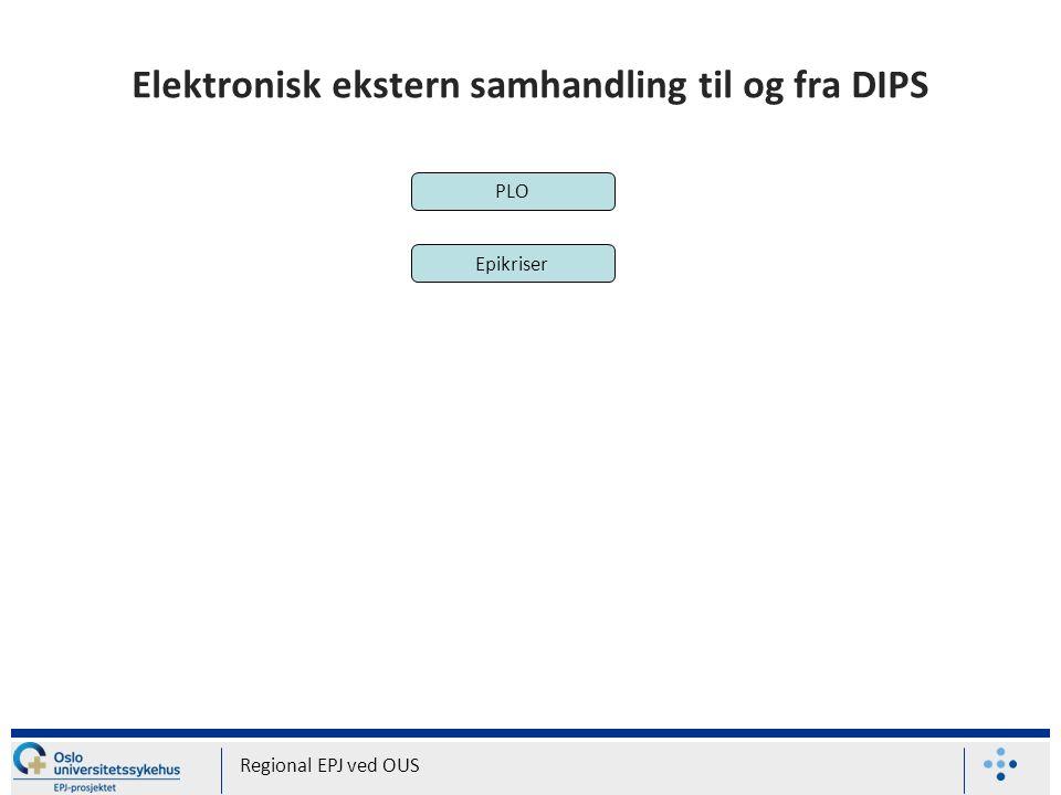Elektronisk ekstern samhandling til og fra DIPS Regional EPJ ved OUS PLO Epikriser