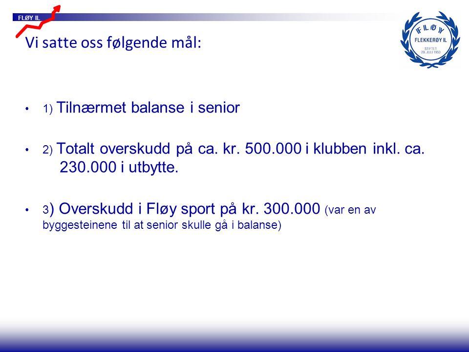 FLØY IL Vi satte oss følgende mål: 1) Tilnærmet balanse i senior 2) Totalt overskudd på ca. kr. 500.000 i klubben inkl. ca. 230.000 i utbytte. 3 ) Ove