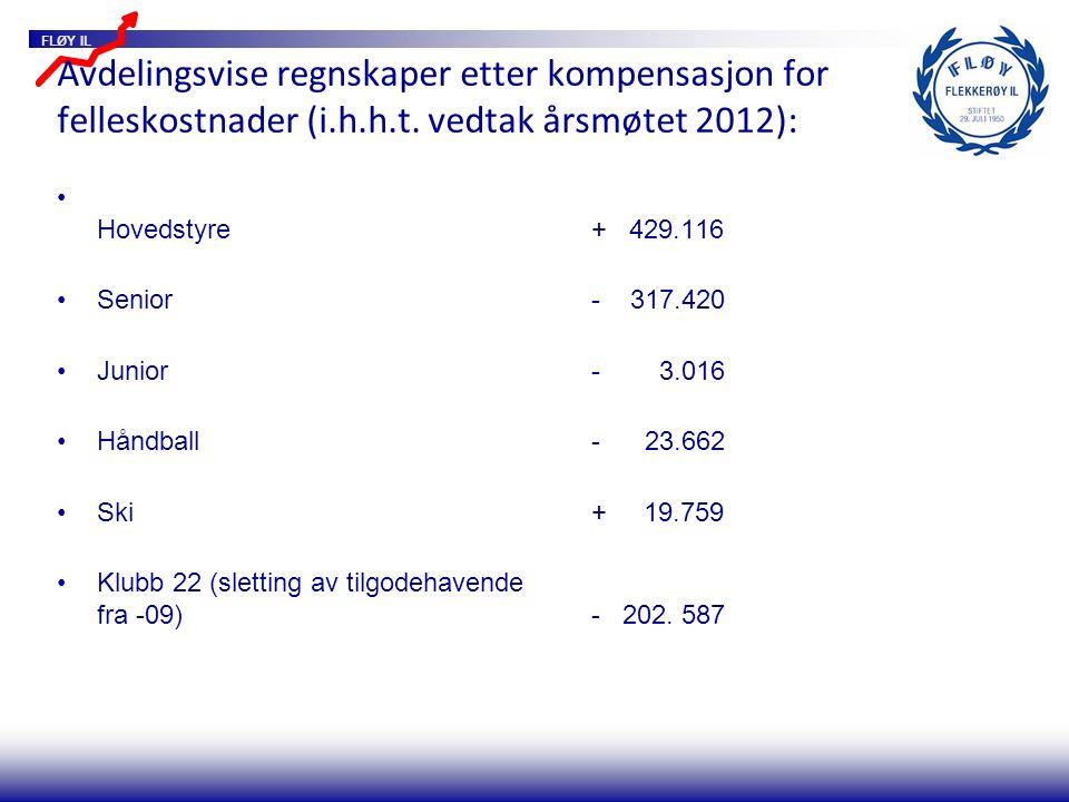 FLØY IL Avdelingsvise regnskaper etter kompensasjon for felleskostnader (i.h.h.t. vedtak årsmøtet 2012): Hovedstyre+ 429.116 Senior- 317.420 Junior- 3