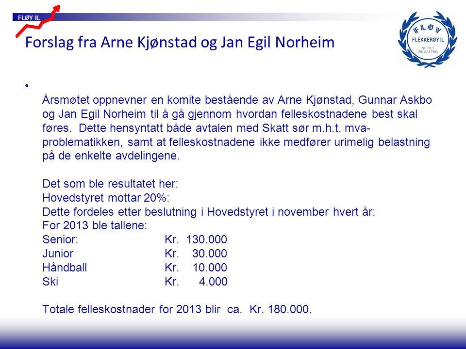 FLØY IL Forslag fra Arne Kjønstad og Jan Egil Norheim Årsmøtet oppnevner en komite bestående av Arne Kjønstad, Gunnar Askbo og Jan Egil Norheim til å gå gjennom hvordan felleskostnadene best skal føres.
