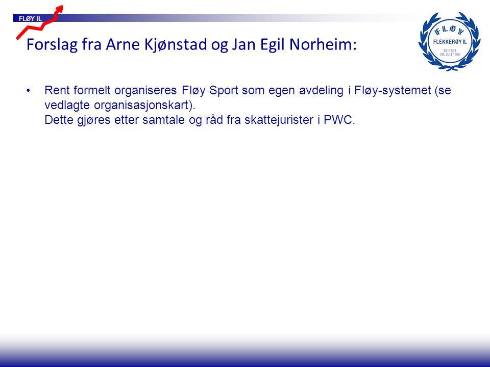 FLØY IL Forslag fra Arne Kjønstad og Jan Egil Norheim: Rent formelt organiseres Fløy Sport som egen avdeling i Fløy-systemet (se vedlagte organisasjon