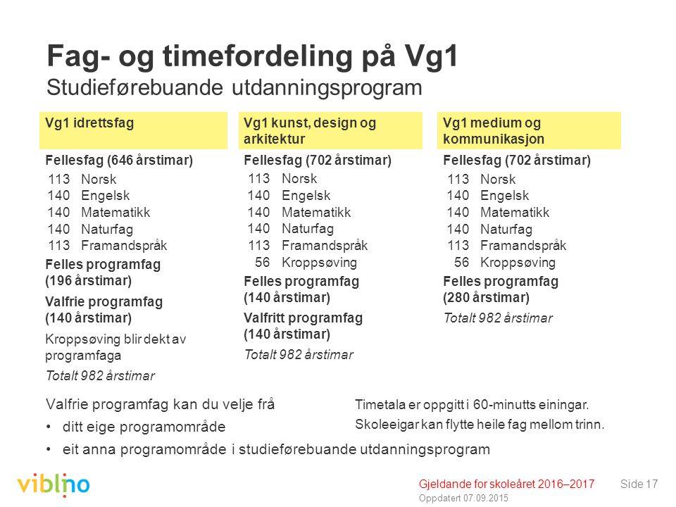 Oppdatert 07.09.2015 Side 17 Fag- og timefordeling på Vg1 Studieførebuande utdanningsprogram Valfrie programfag kan du velje frå ditt eige programområ