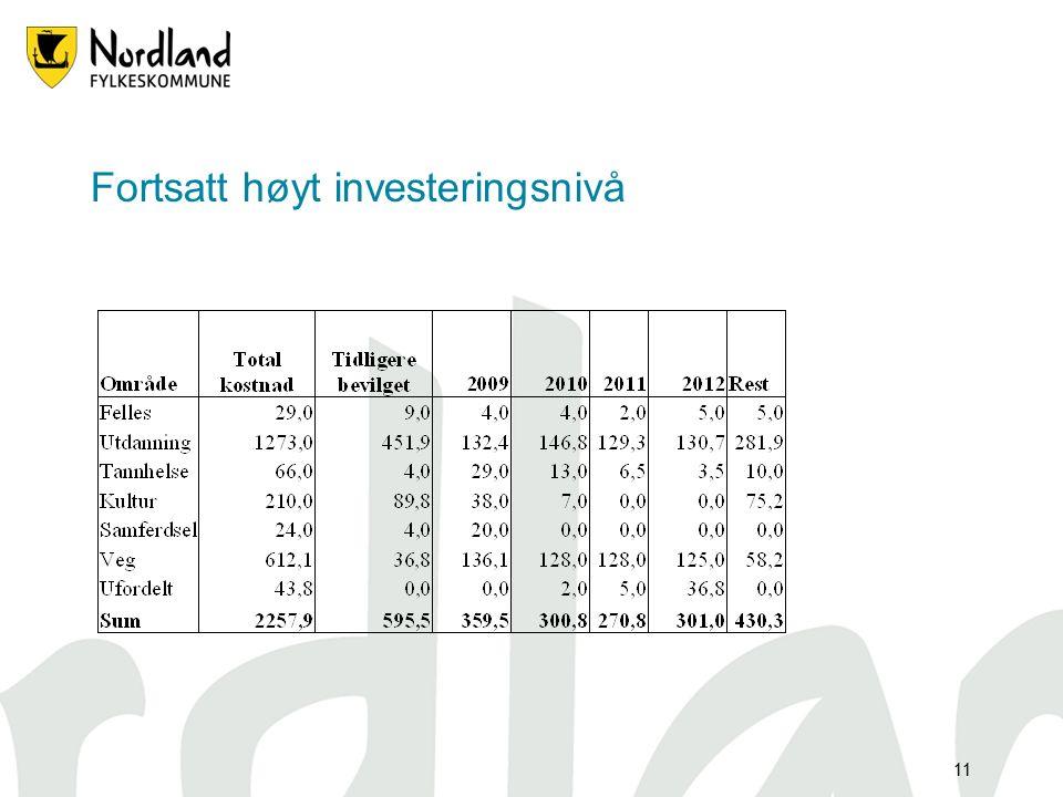 11 Fortsatt høyt investeringsnivå