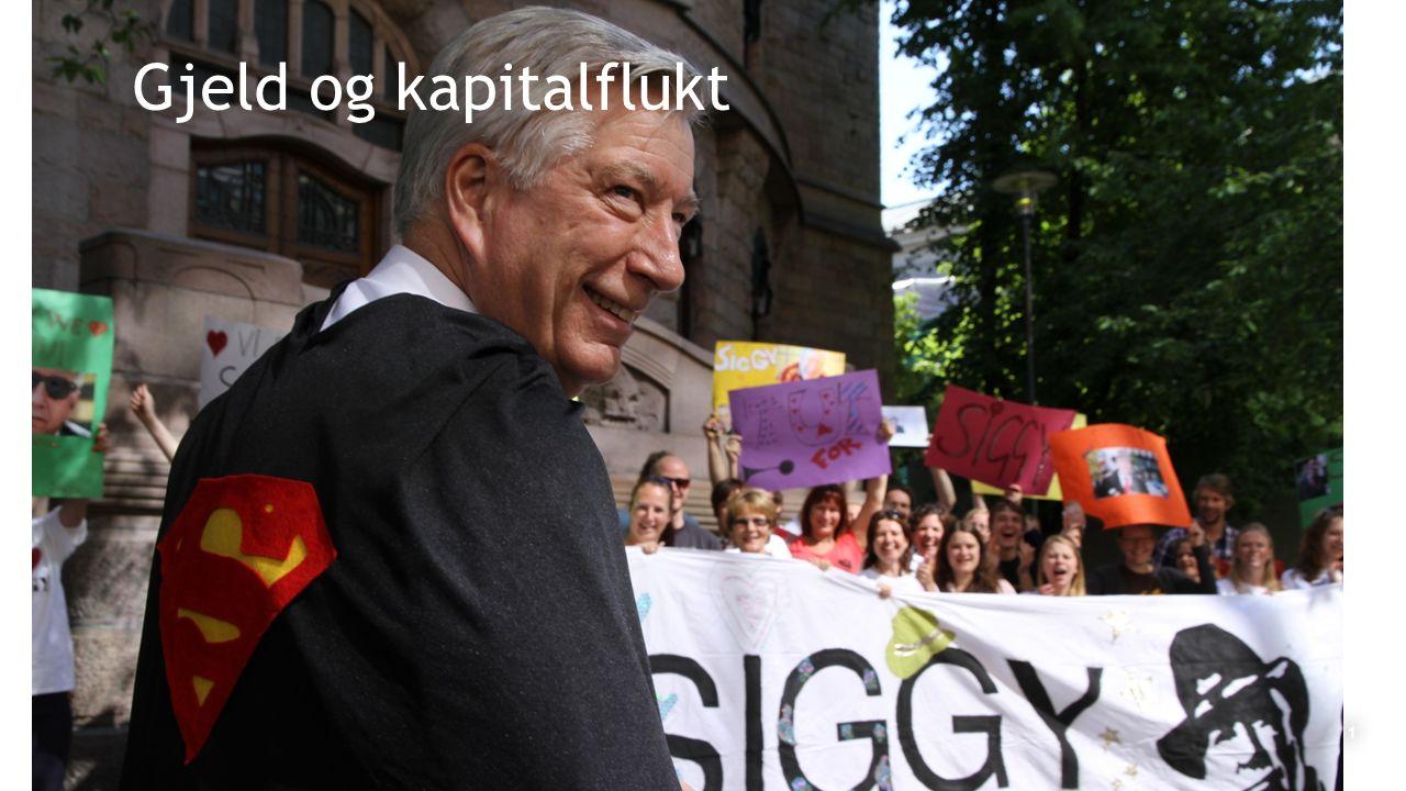 Gjeld og kapitalflukt Foto: Changemaker 11 Gjeld og kapitalflukt
