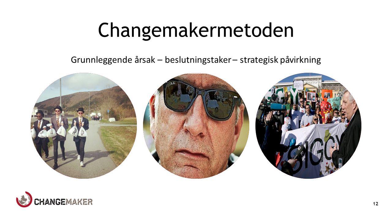 Changemakermetoden 12 Grunnleggende årsak – beslutningstaker – strategisk påvirkning
