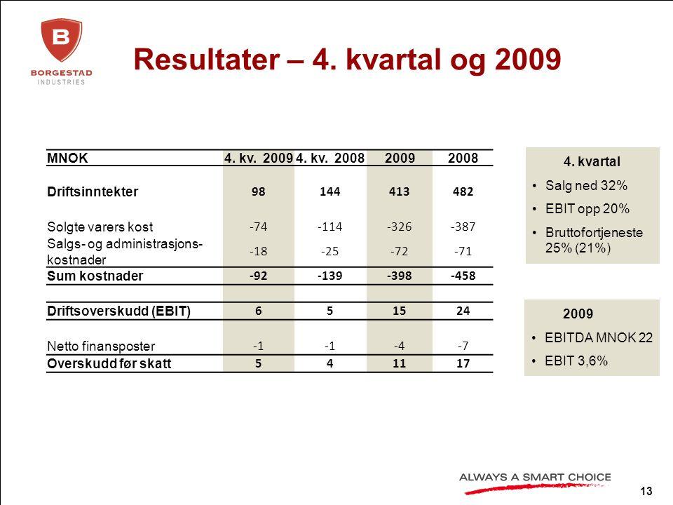 13 Resultater – 4. kvartal og 2009 MNOK4. kv. 20094.