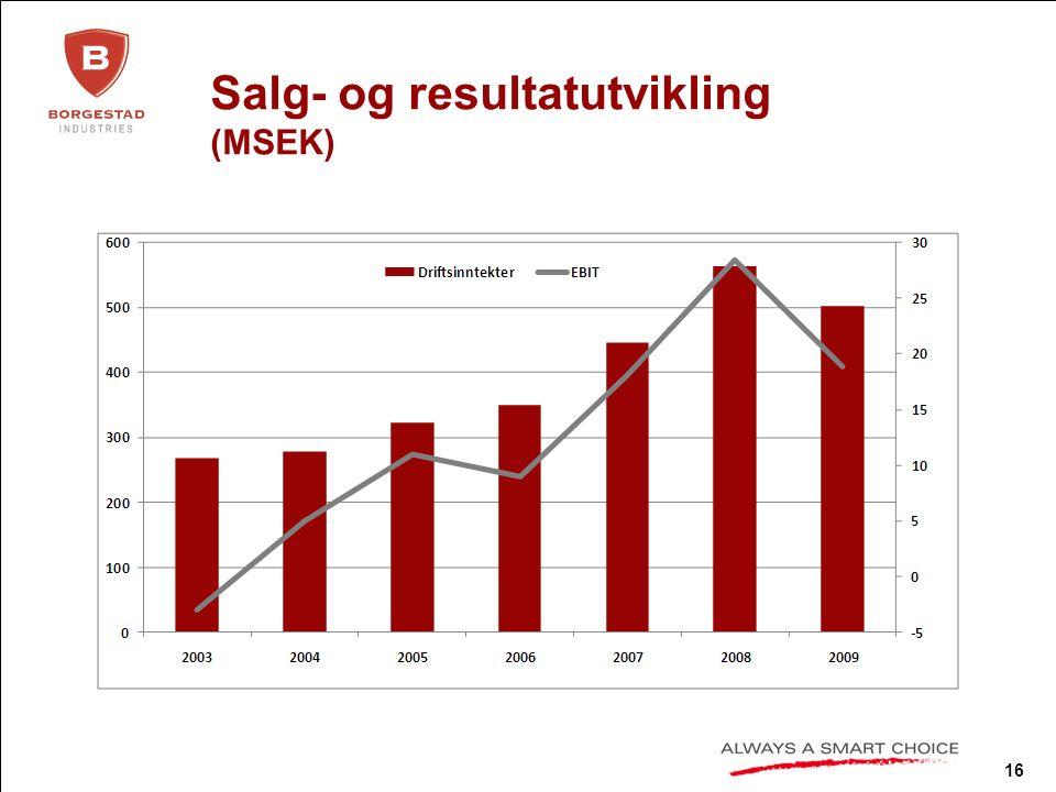 16 Salg- og resultatutvikling (MSEK)