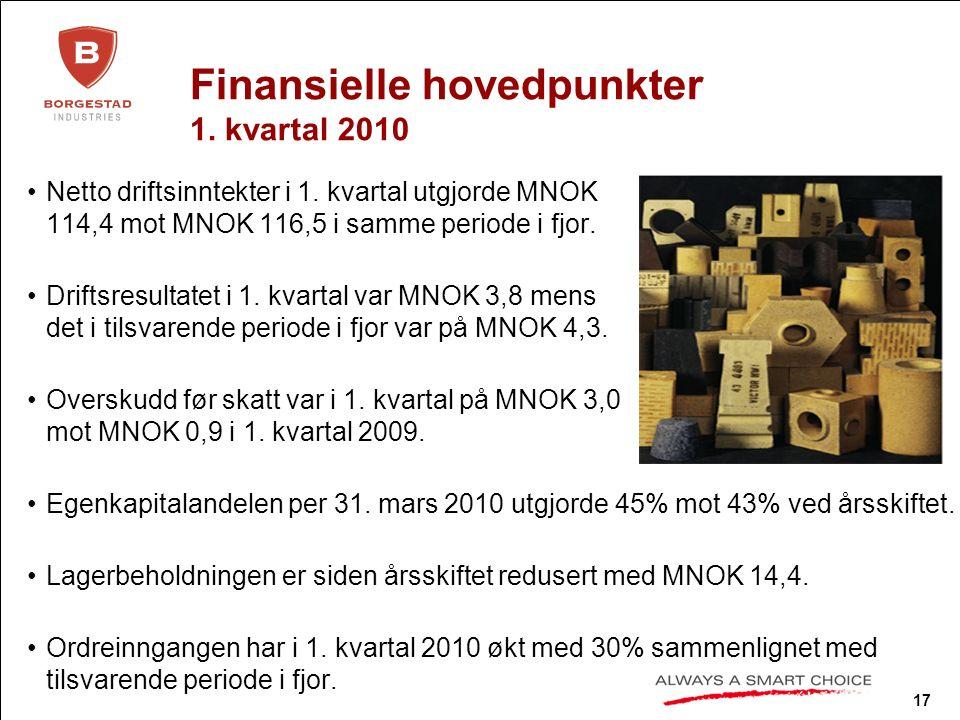 17 Finansielle hovedpunkter 1. kvartal 2010 Netto driftsinntekter i 1.