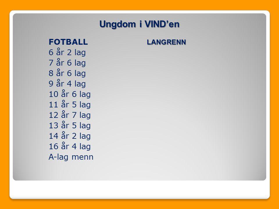 FOTBALL 6 år 2 lag 7 år 6 lag 8 år 6 lag 9 år 4 lag 10 år 6 lag 11 år 5 lag 12 år 7 lag 13 år 5 lag 14 år 2 lag 16 år 4 lag A-lag menn Ungdom i VIND'en LANGRENN