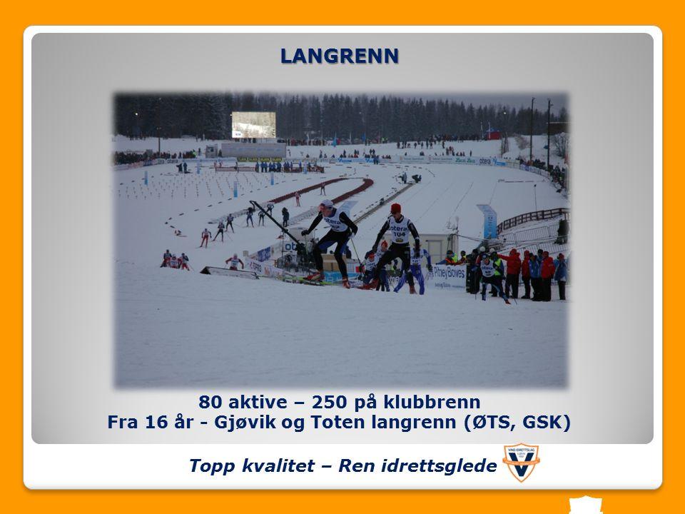 80 aktive – 250 på klubbrenn Fra 16 år - Gjøvik og Toten langrenn (ØTS, GSK) LANGRENN Topp kvalitet – Ren idrettsglede