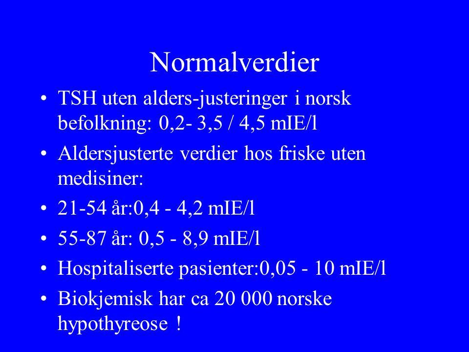 Normalverdier TSH uten alders ‑ justeringer i norsk befolkning: 0,2 ‑ 3,5 / 4,5 mIE/l Aldersjusterte verdier hos friske uten medisiner: 21 ‑ 54 år:0,4 ‑ 4,2 mIE/l 55 ‑ 87 år: 0,5 ‑ 8,9 mIE/l Hospitaliserte pasienter:0,05 ‑ 10 mIE/l Biokjemisk har ca 20 000 norske hypothyreose !