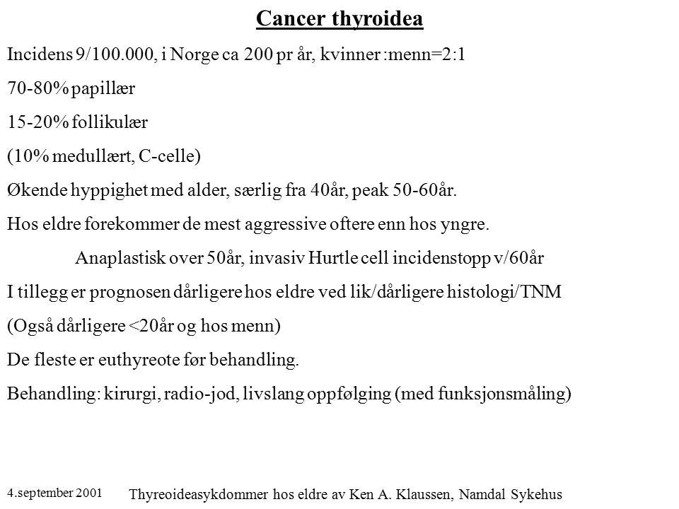 4.september 2001 Thyreoideasykdommer hos eldre av Ken A. Klaussen, Namdal Sykehus Cancer thyroidea Incidens 9/100.000, i Norge ca 200 pr år, kvinner :