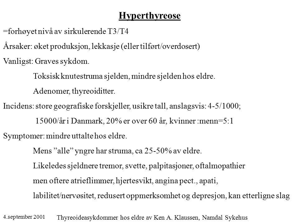 4.september 2001 Thyreoideasykdommer hos eldre av Ken A. Klaussen, Namdal Sykehus Hyperthyreose =forhøyet nivå av sirkulerende T3/T4 Årsaker: øket pro