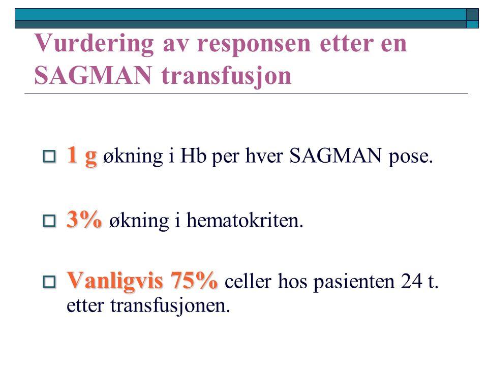 Vurdering av responsen etter en SAGMAN transfusjon  1 g  1 g økning i Hb per hver SAGMAN pose.