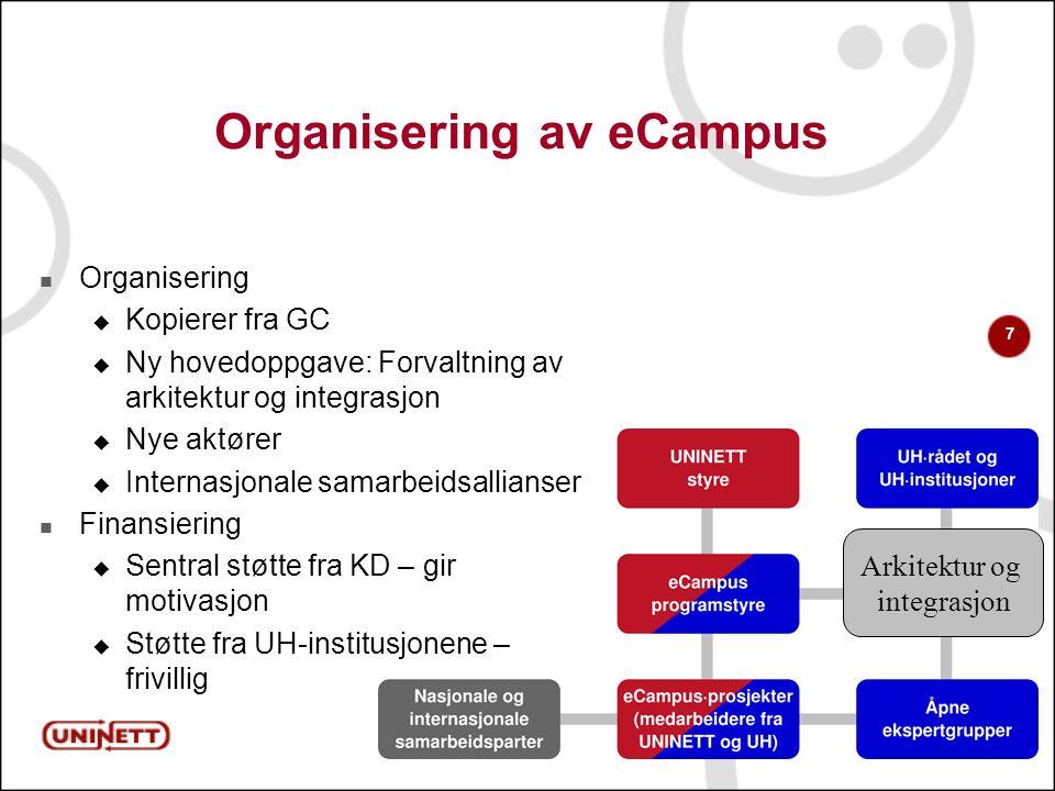 7 Organisering av eCampus Organisering  Kopierer fra GC  Ny hovedoppgave: Forvaltning av arkitektur og integrasjon  Nye aktører  Internasjonale sa