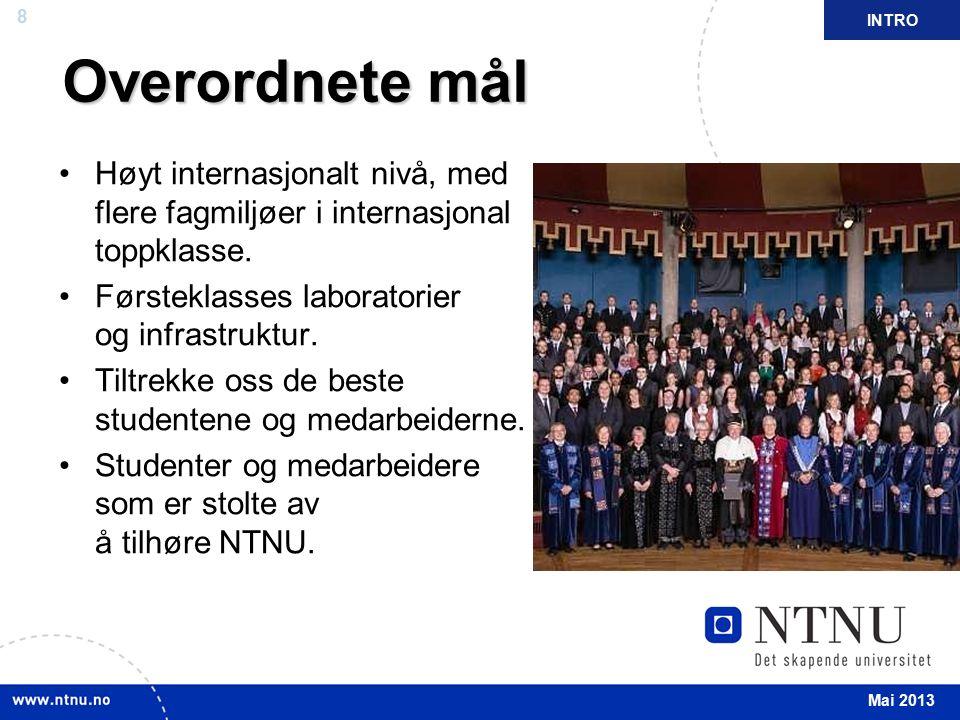 9 April 2012 49 institutter fordelt på 7 fakulteter NTNU Universitetsbiblioteket NTNU Vitenskapsmuseet 11 865 søkere med NTNU som førstevalg 22 349 registrerte studenter, herav 7752 nye 3326 uteksaminert med avsluttet grad 374 avlagte doktorgrader, herav 36 % kvinner Størst fagtilbud i Norge både for teknologi og kunstnerisk-estetiske fag («renessanse-universitetet») 4972 årsverk totalt 3009 i undervisning, forskning og formidling, herav 629 professorer Driftsinntekter for 2012 på 5,3 milliarder kroner 585 000 m 2 egne og leide arealer INTRO NTNU i tall (2012) Mai 2013