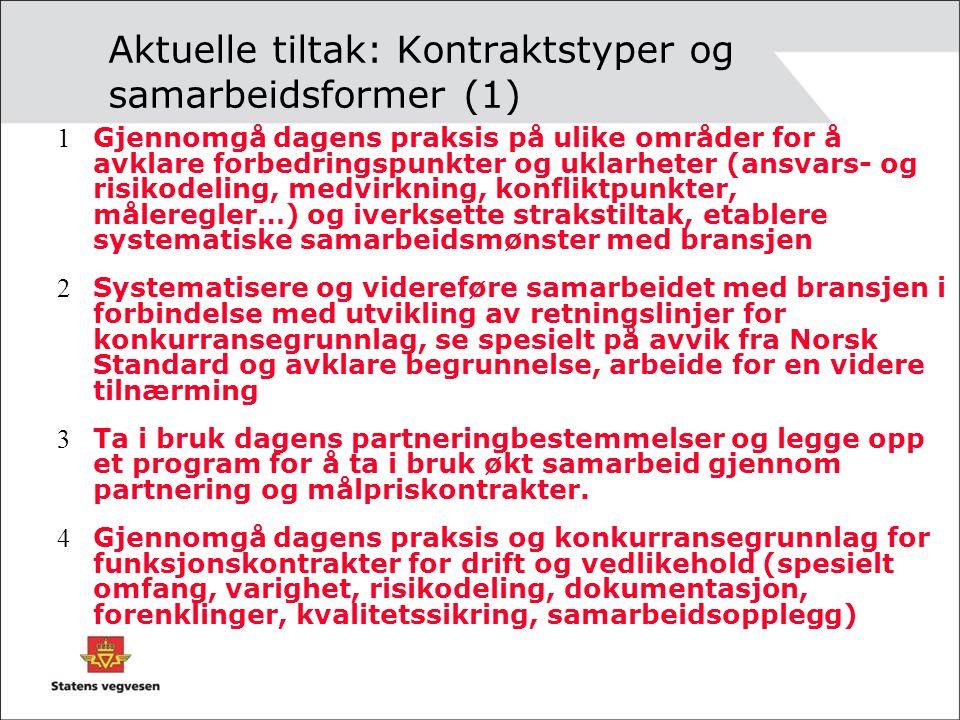 Aktuelle tiltak: Kontraktstyper og samarbeidsformer (1) 1 Gjennomgå dagens praksis på ulike områder for å avklare forbedringspunkter og uklarheter (ansvars- og risikodeling, medvirkning, konfliktpunkter, måleregler…) og iverksette strakstiltak, etablere systematiske samarbeidsmønster med bransjen 2 Systematisere og videreføre samarbeidet med bransjen i forbindelse med utvikling av retningslinjer for konkurransegrunnlag, se spesielt på avvik fra Norsk Standard og avklare begrunnelse, arbeide for en videre tilnærming 3 Ta i bruk dagens partneringbestemmelser og legge opp et program for å ta i bruk økt samarbeid gjennom partnering og målpriskontrakter.