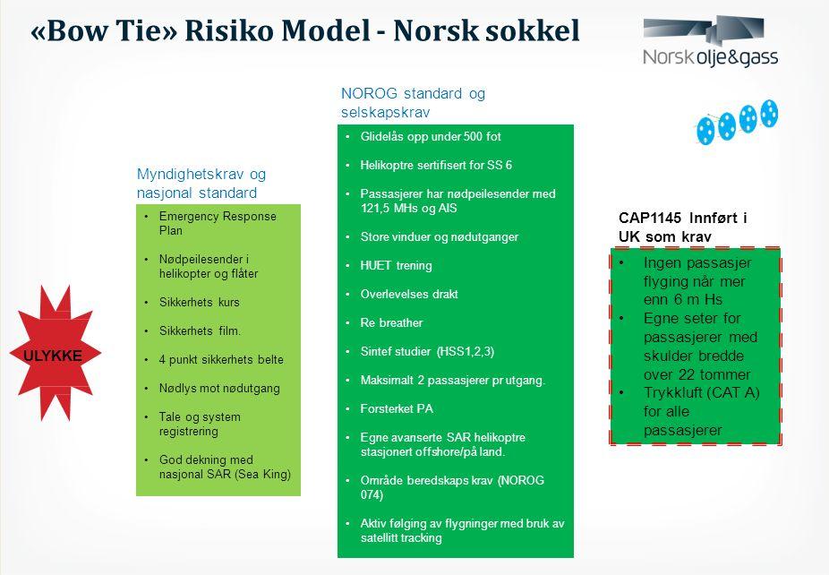 «Bow Tie» Risiko Model - Norsk sokkel ULYKKE Emergency Response Plan Nødpeilesender i helikopter og flåter Sikkerhets kurs Sikkerhets film.