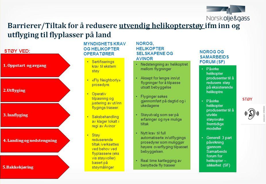 Barrierer/Tiltak for å redusere utvendig helikopterstøy ifm inn og utflyging til flyplasser på land 1.