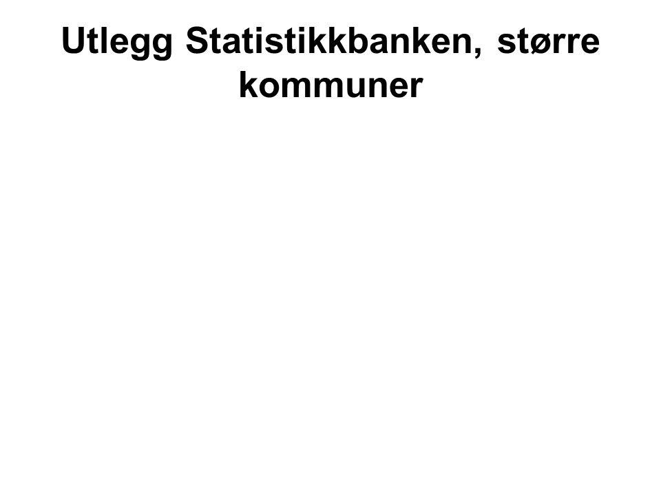 Utlegg Statistikkbanken, større kommuner