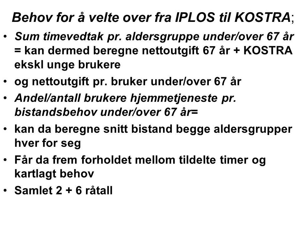 Behov for å velte over fra IPLOS til KOSTRA; Sum timevedtak pr.