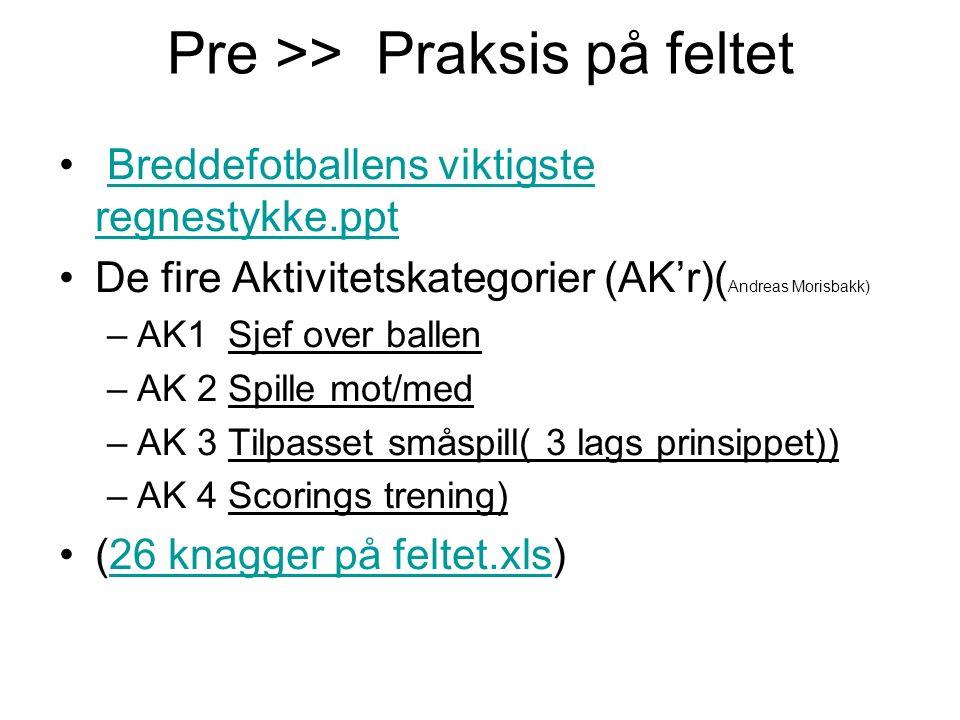Pre >> Praksis på feltet Breddefotballens viktigste regnestykke.pptBreddefotballens viktigste regnestykke.ppt De fire Aktivitetskategorier (AK'r)( Andreas Morisbakk) –AK1 Sjef over ballen –AK 2 Spille mot/med –AK 3 Tilpasset småspill( 3 lags prinsippet)) –AK 4 Scorings trening) (26 knagger på feltet.xls)26 knagger på feltet.xls