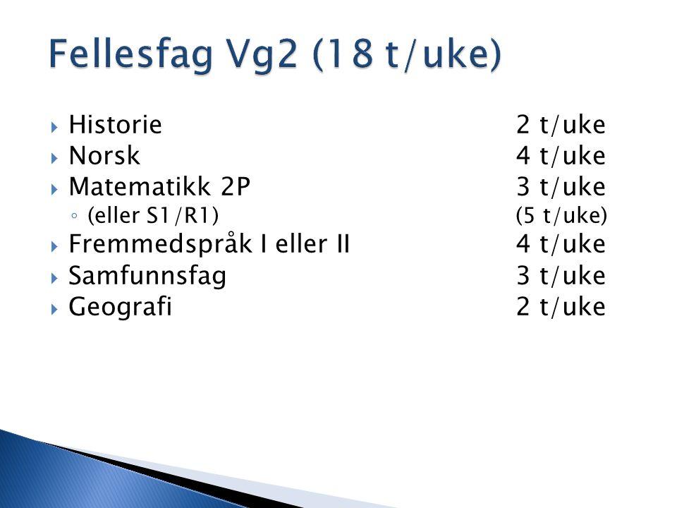 Fellesfag Vg2 (18 t/uke)  Historie2 t/uke  Norsk4 t/uke  Matematikk 2P 3 t/uke ◦ (eller S1/R1)(5 t/uke)  Fremmedspråk I eller II4 t/uke  Samfunnsfag3 t/uke  Geografi2 t/uke