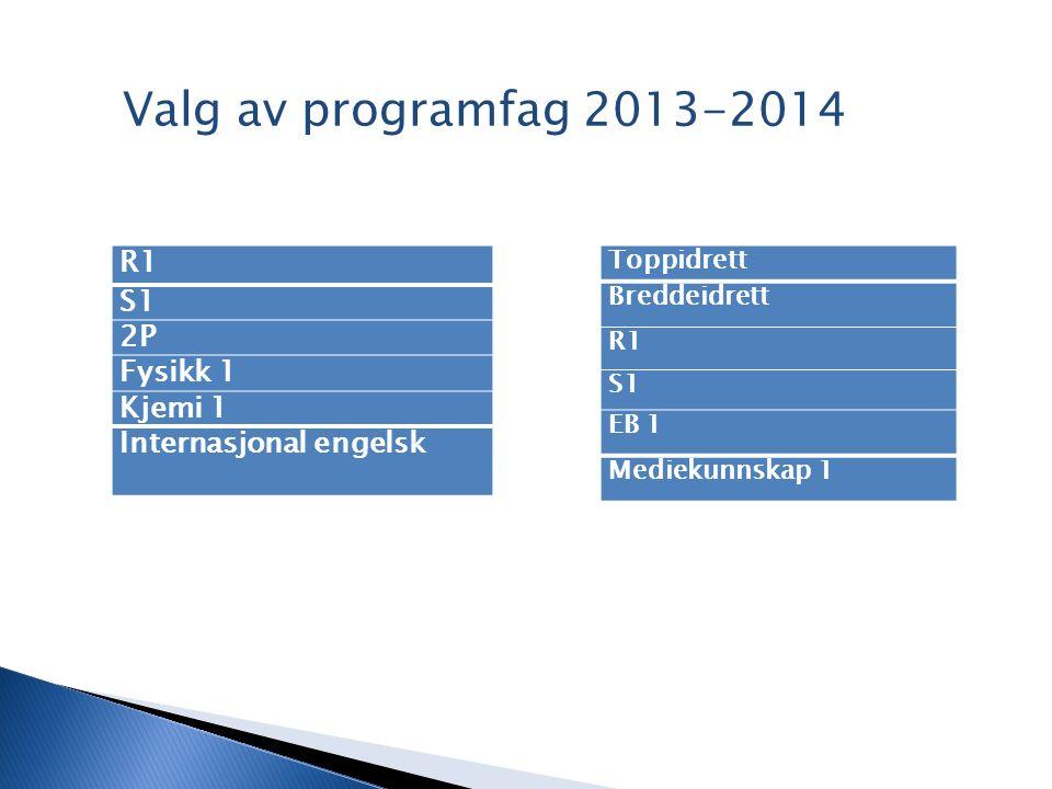 R1 S1 2P Fysikk 1 Kjemi 1 Internasjonal engelsk Toppidrett Breddeidrett R1 S1 EB 1 Mediekunnskap 1 Valg av programfag 2013-2014
